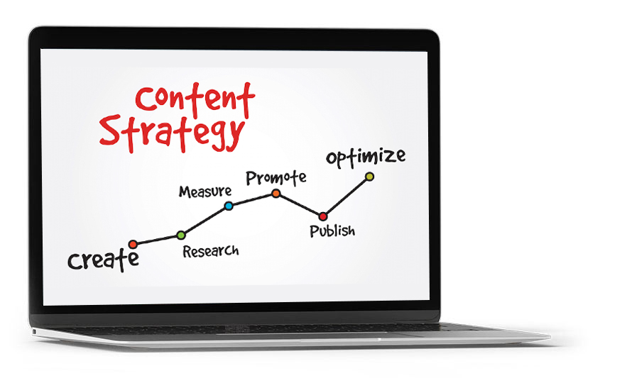 VY Digital Marketing content